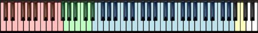 guyageum-solo-keyboard