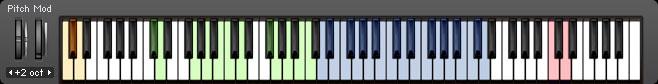 uilleann-pipes-keyboard-layout