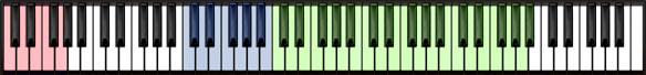 Paddy's Percussion Keyboard Layout